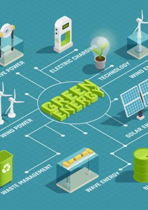 Bæredygtigt energisystem