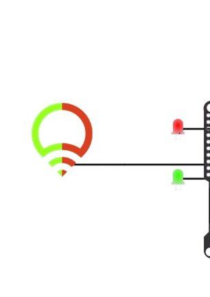CO2 udledning – Grøn eller Rød?